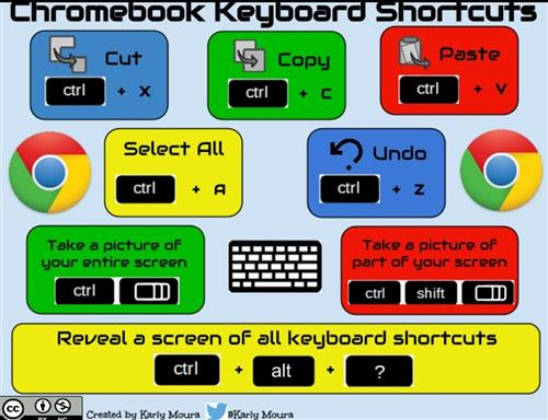 ChromebookKeyboardShortCuts