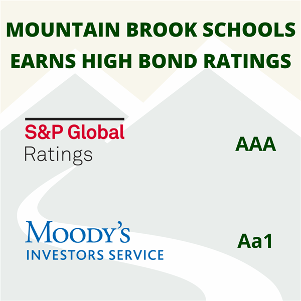 Bond Rating Graphic